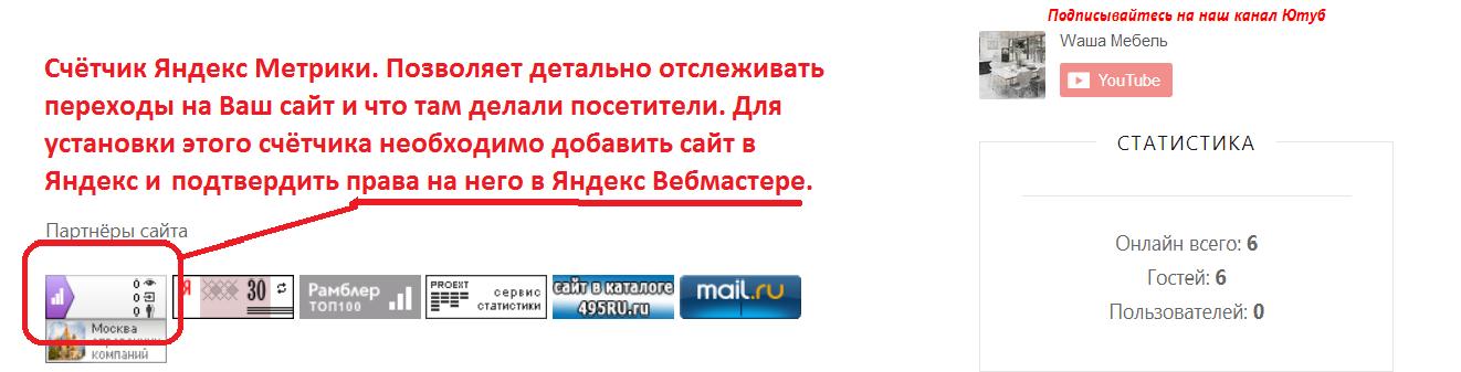 Счётчик от Яндекса